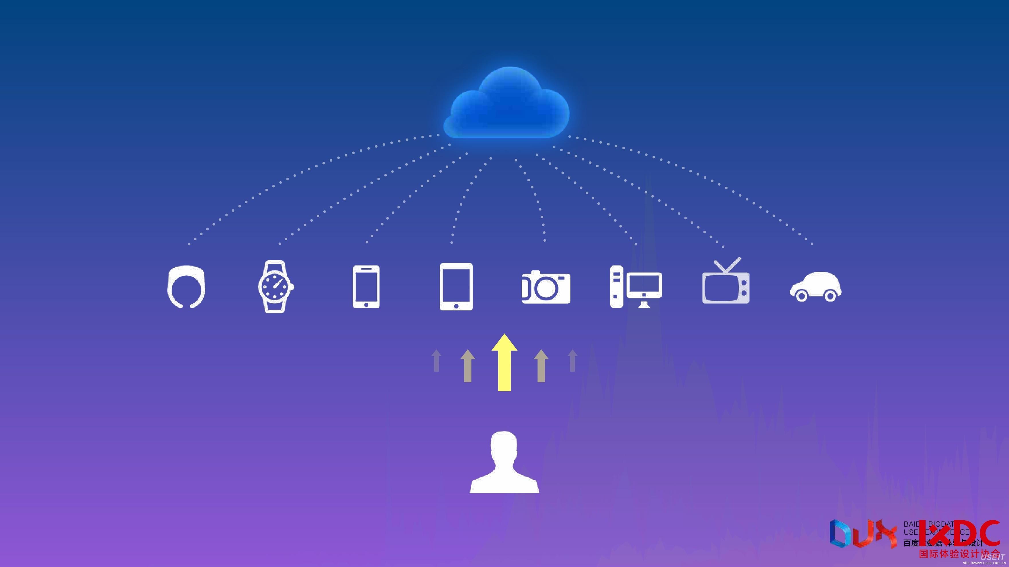 中易科技為某專網龍頭企業提供微軟TFS工具實施